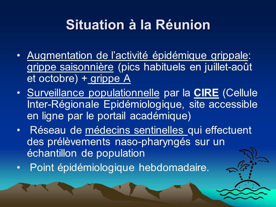 Situation à la Réunion Augmentation de l'activité épidémique grippale: grippe saisonnière (pics habituels en juillet-août et octobre) + grippe A.