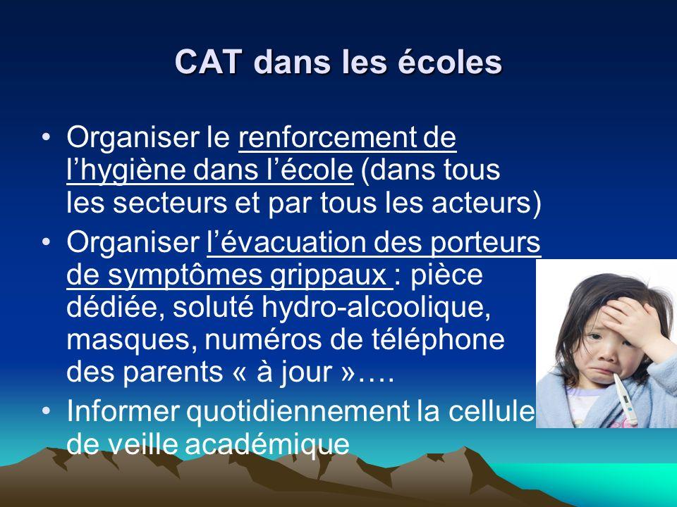 CAT dans les écoles Organiser le renforcement de l'hygiène dans l'école (dans tous les secteurs et par tous les acteurs)