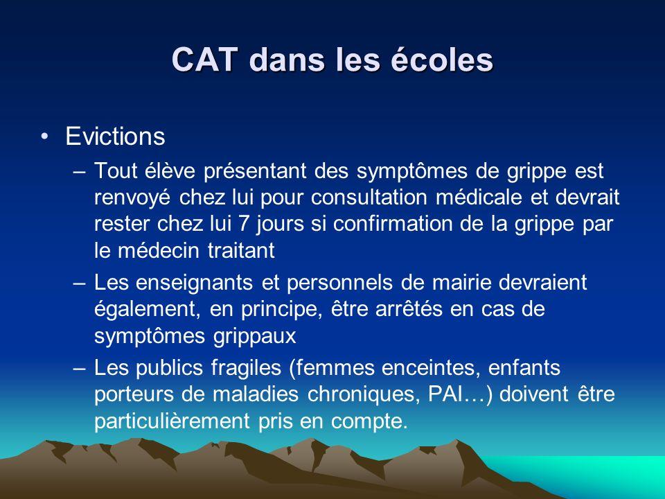 CAT dans les écoles Evictions