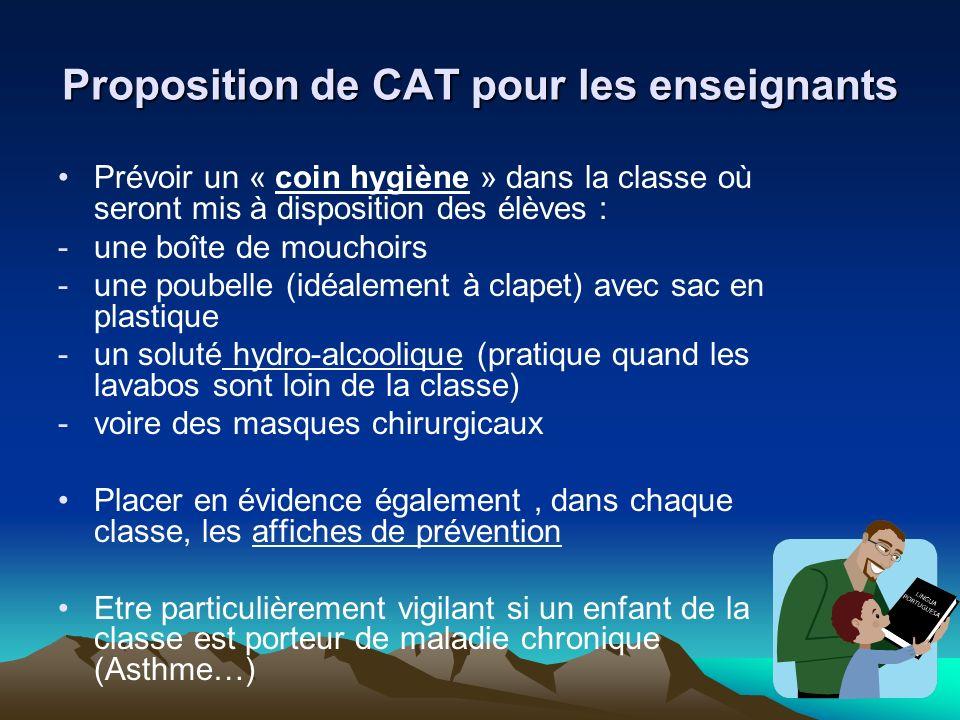 Proposition de CAT pour les enseignants