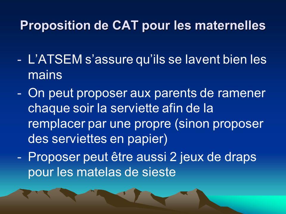 Proposition de CAT pour les maternelles