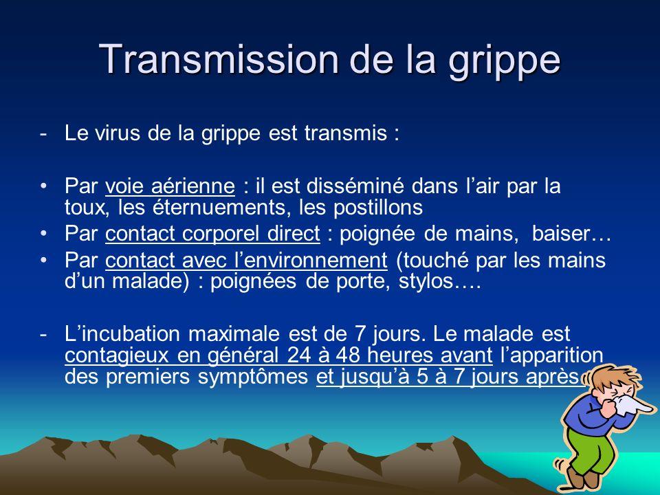 Transmission de la grippe