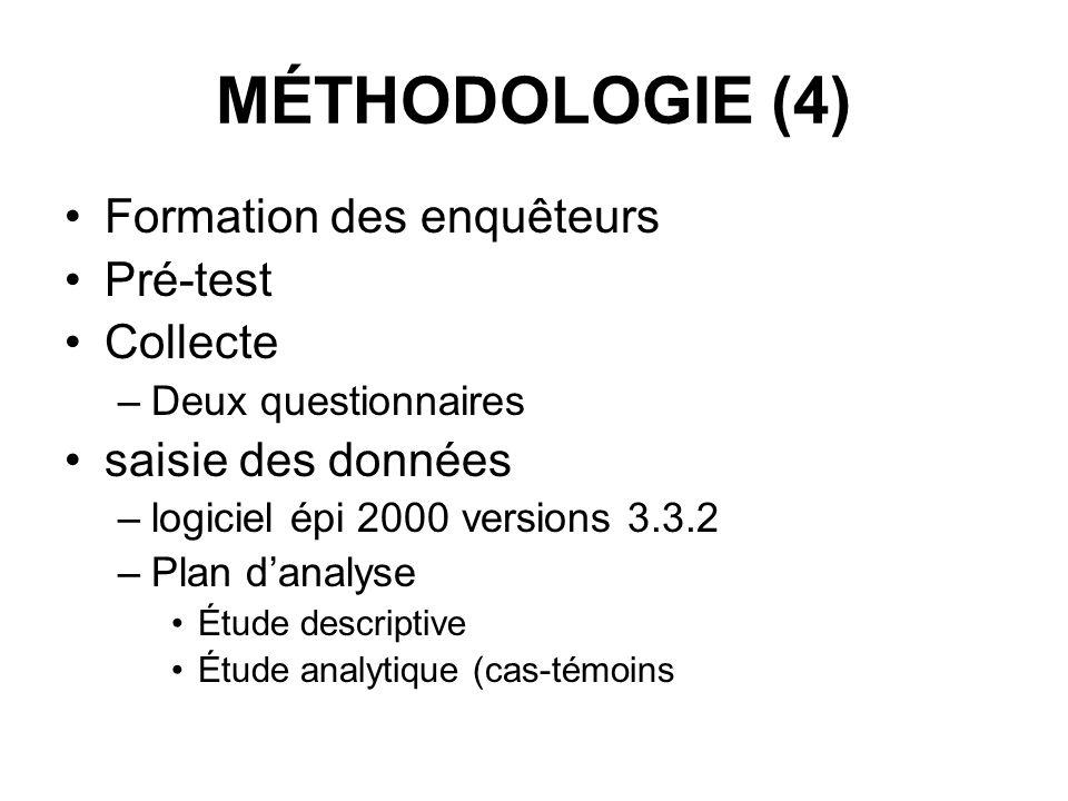 MÉTHODOLOGIE (4) Formation des enquêteurs Pré-test Collecte
