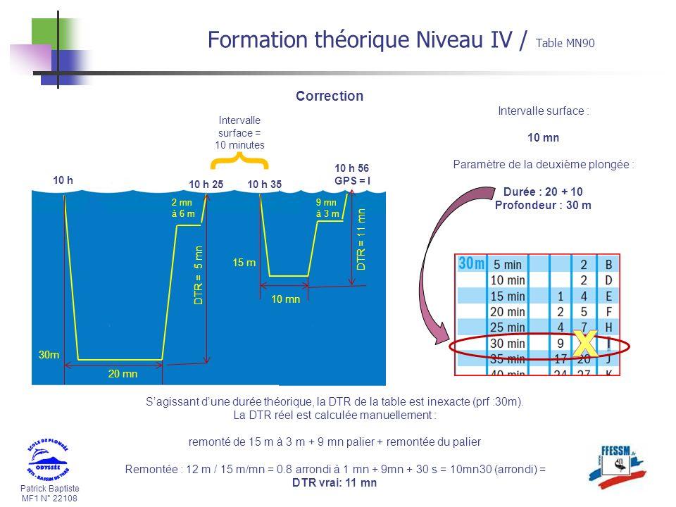 } x Formation théorique Niveau IV / Table MN90 Correction 31/03/2017
