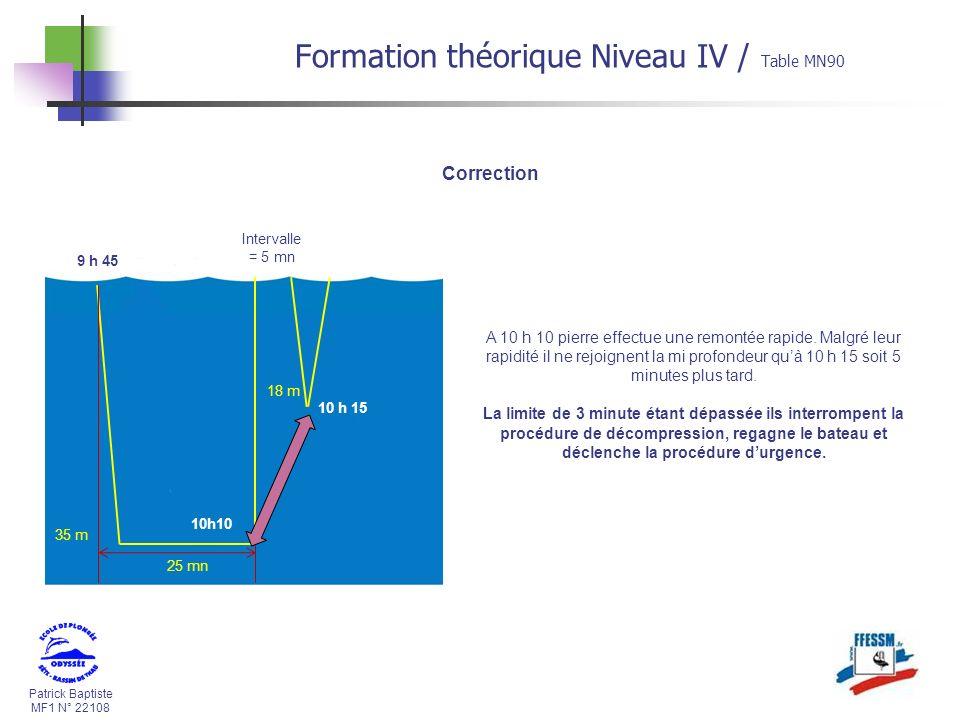 Formation théorique Niveau IV / Table MN90