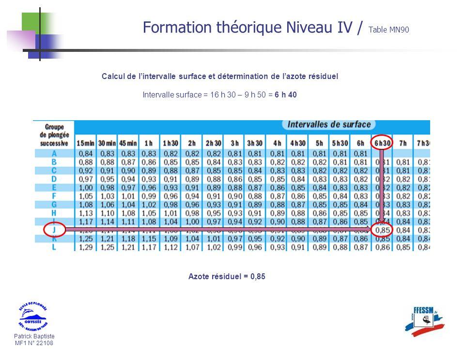 Calcul de l'intervalle surface et détermination de l'azote résiduel