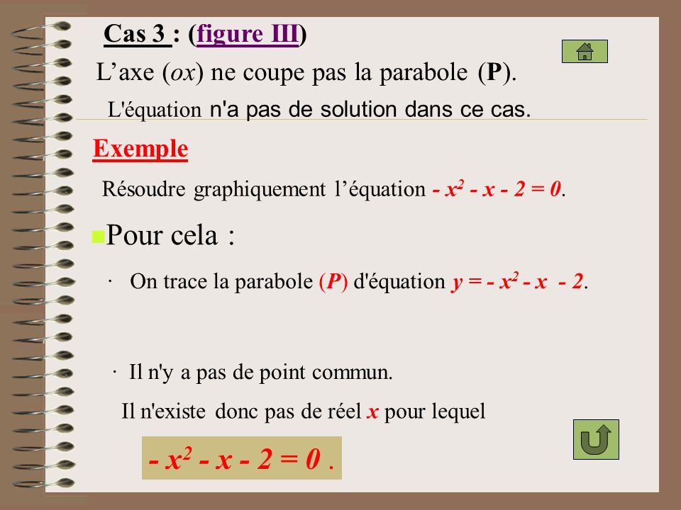 Pour cela : ‑ x2 ‑ x ‑ 2 = 0 . Cas 3 : (figure III)