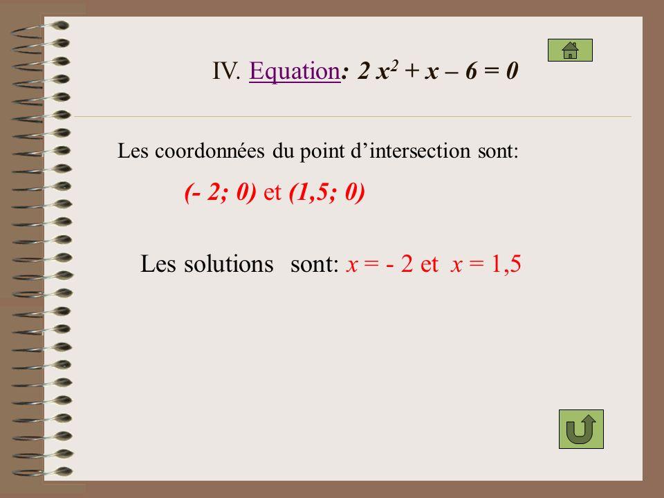 Les solutions sont: x = - 2 et x = 1,5
