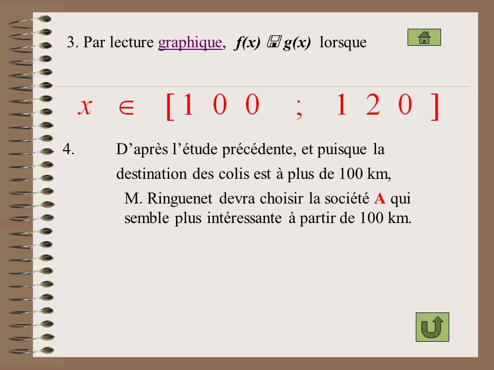 3. Par lecture graphique, f(x) < g(x) lorsque