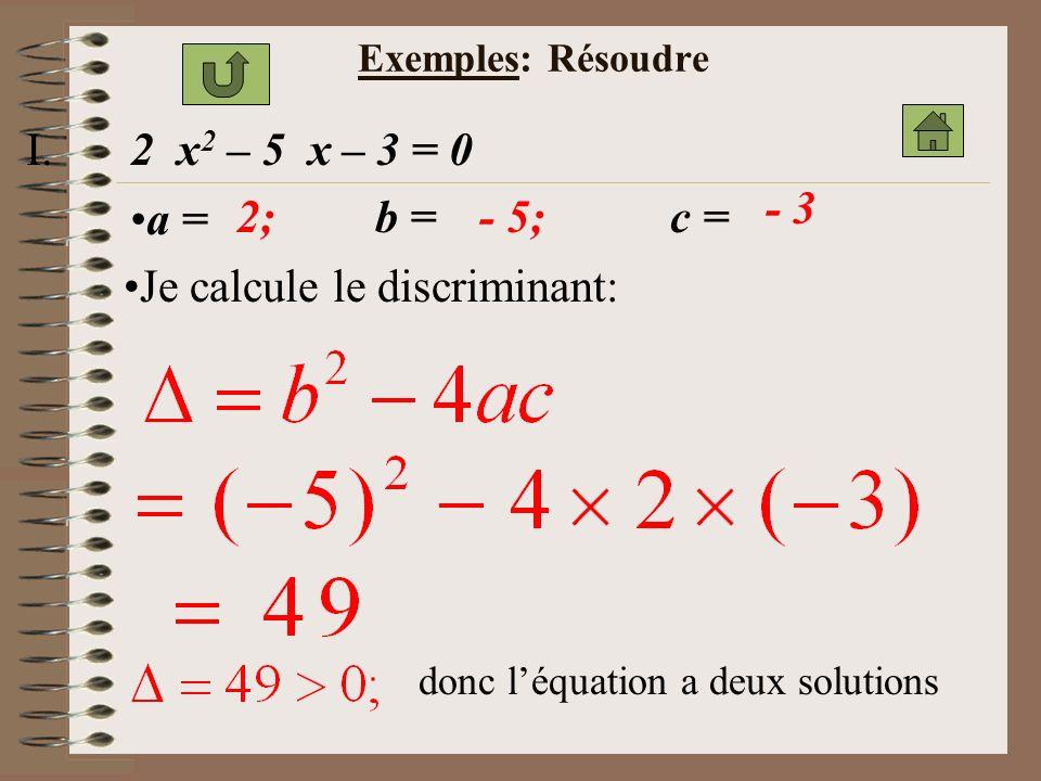 Je calcule le discriminant: