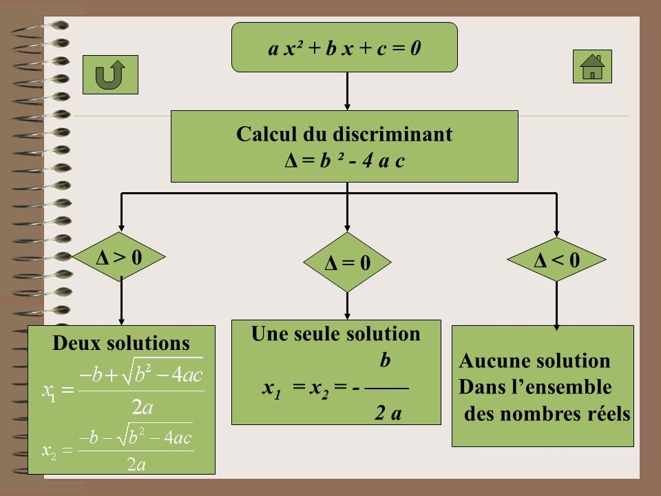 equation du second degr u00e9