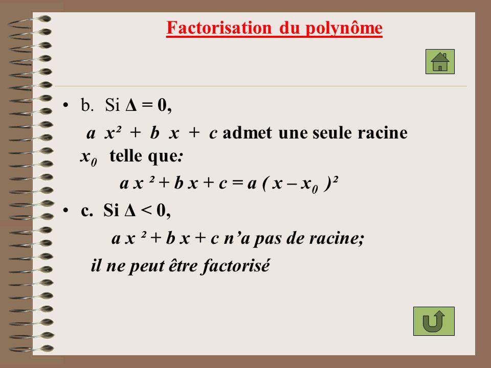 Factorisation du polynôme