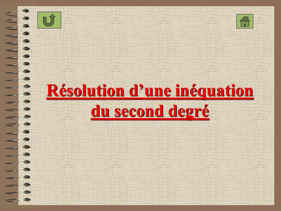 Résolution d'une inéquation du second degré