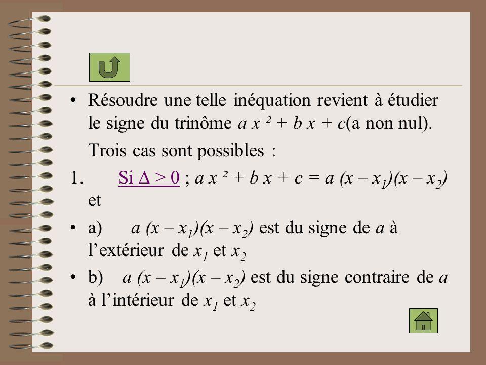 Résoudre une telle inéquation revient à étudier le signe du trinôme a x ² + b x + c(a non nul).
