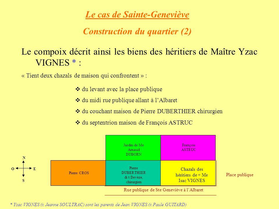Le cas de Sainte-Geneviève Construction du quartier (2)
