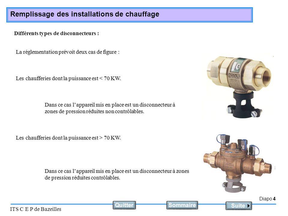 Différents types de disconnecteurs :