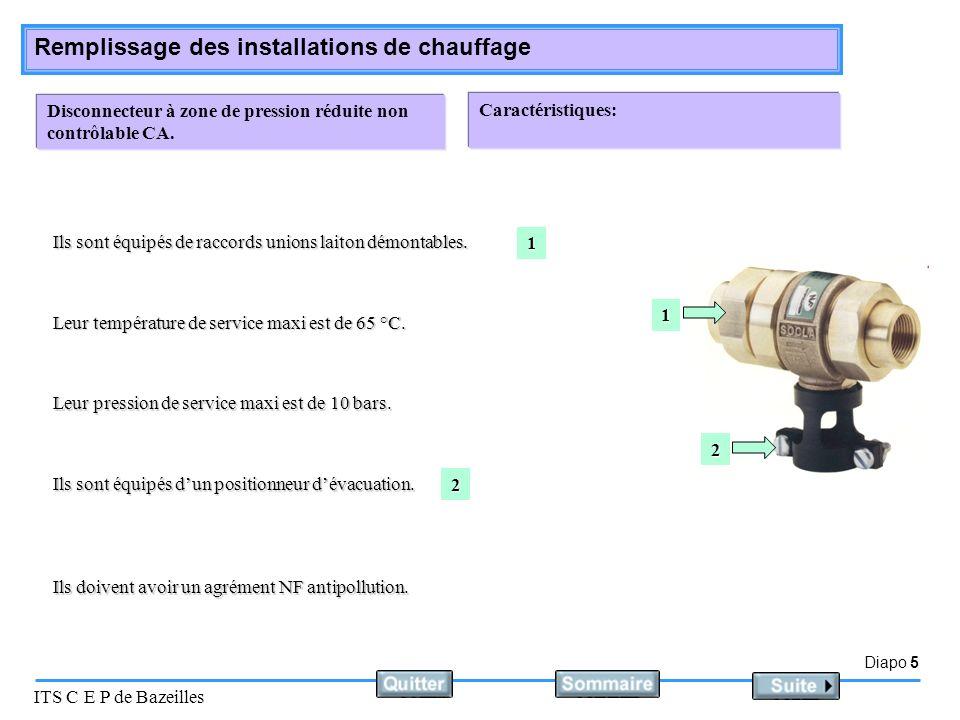 Disconnecteur à zone de pression réduite non contrôlable CA.