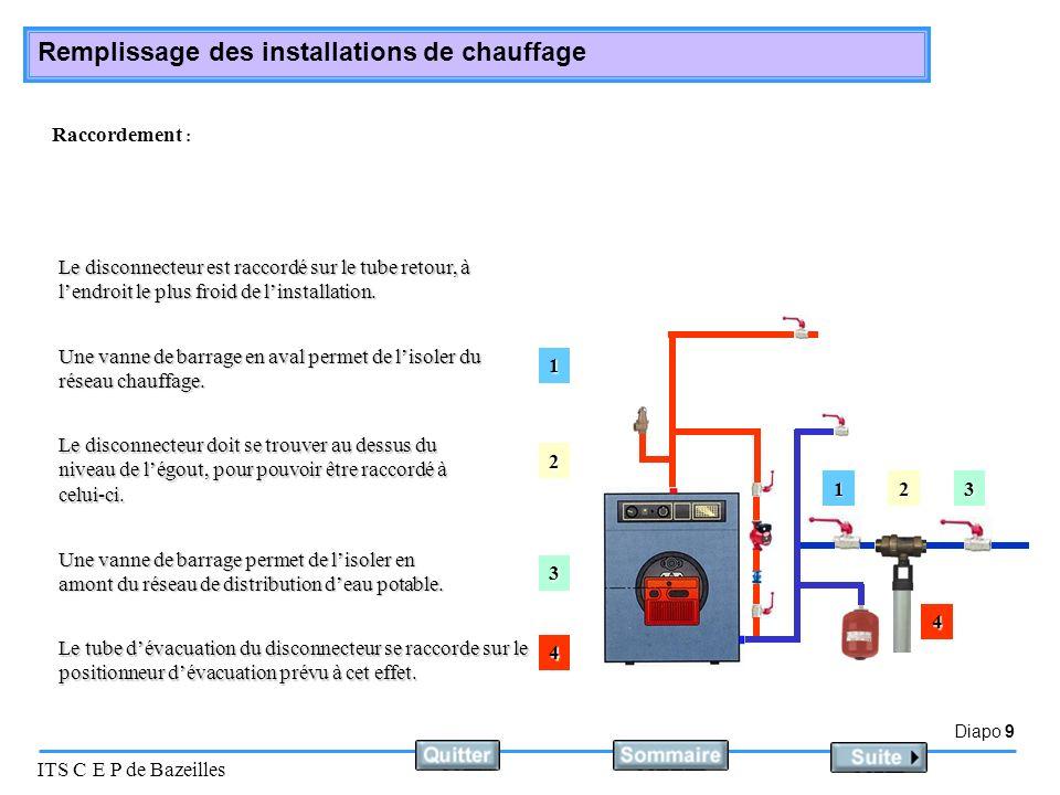 Raccordement : Le disconnecteur est raccordé sur le tube retour, à l'endroit le plus froid de l'installation.