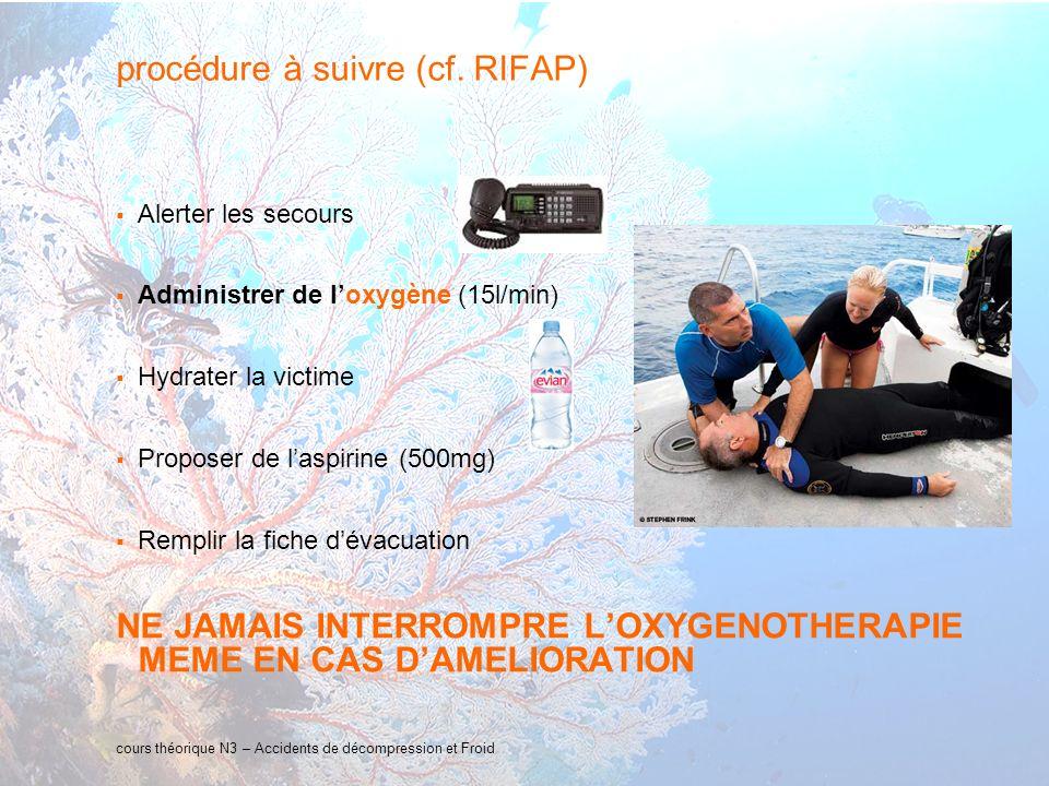 procédure à suivre (cf. RIFAP)