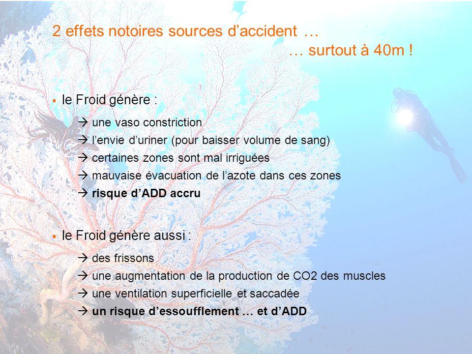 2 effets notoires sources d'accident … … surtout à 40m !