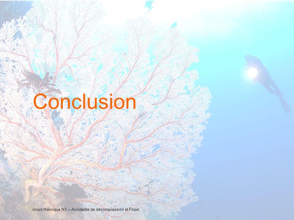 Conclusion presentation title 33