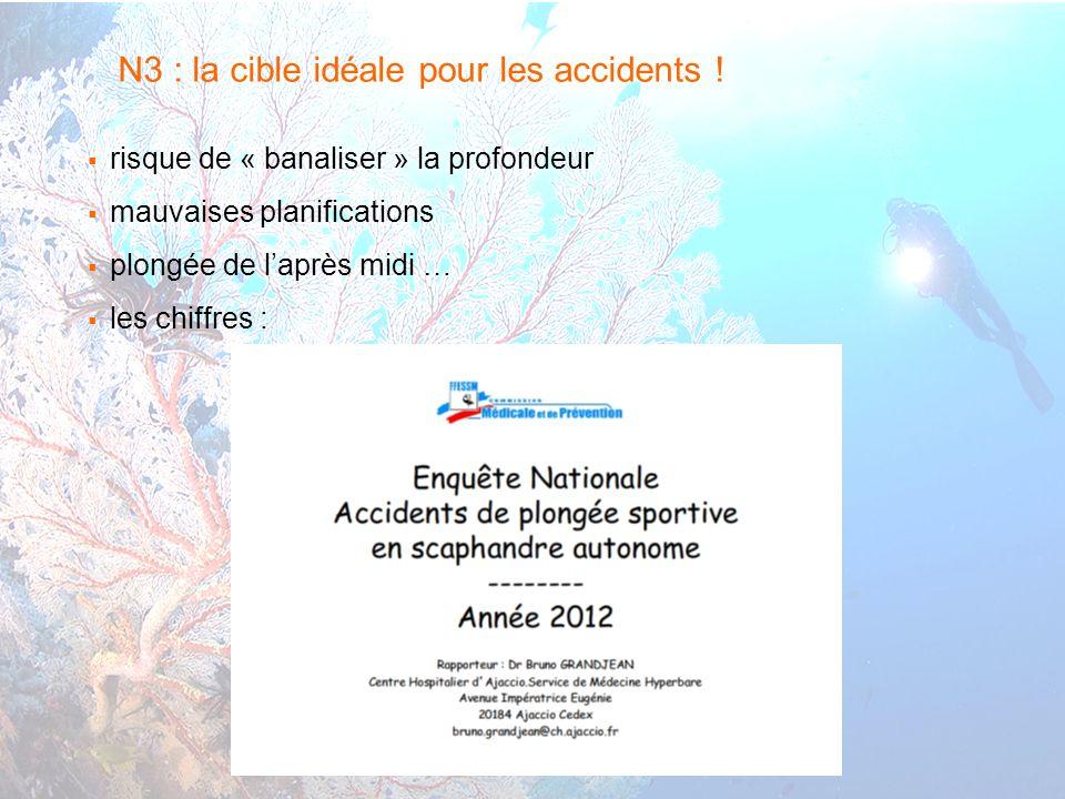 N3 : la cible idéale pour les accidents !