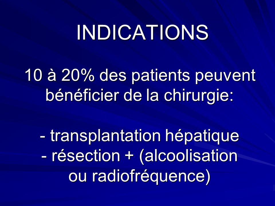 INDICATIONS 10 à 20% des patients peuvent bénéficier de la chirurgie: - transplantation hépatique - résection + (alcoolisation ou radiofréquence)
