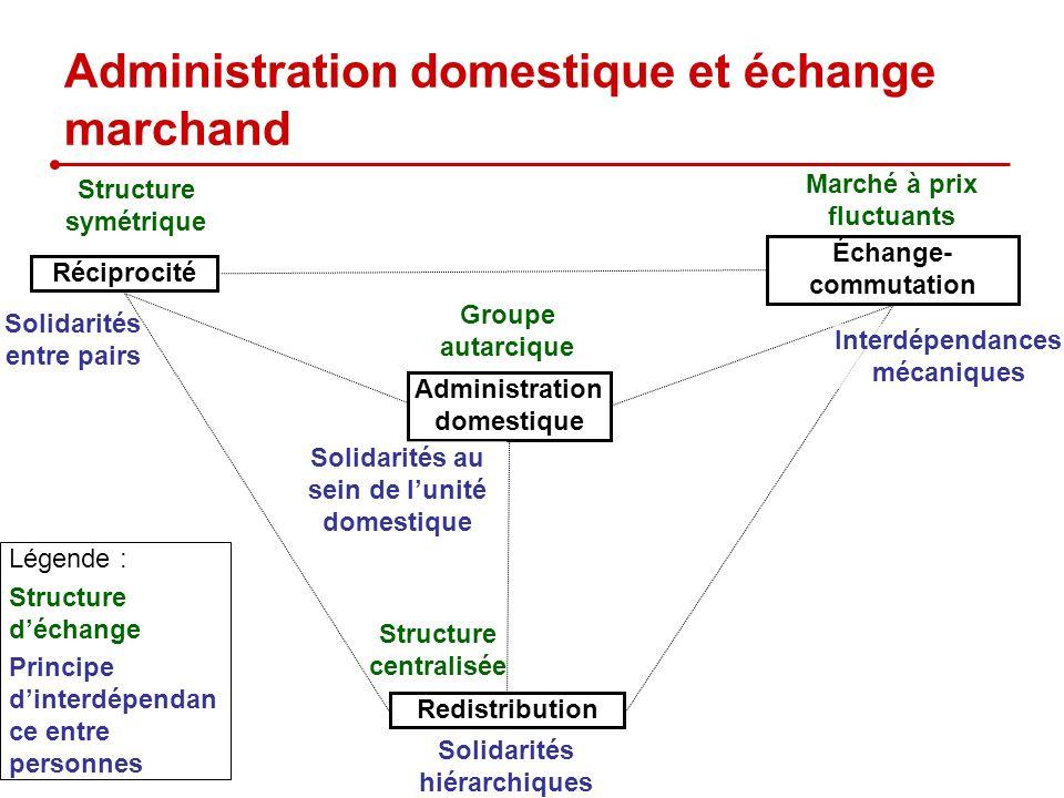 Administration domestique et échange marchand