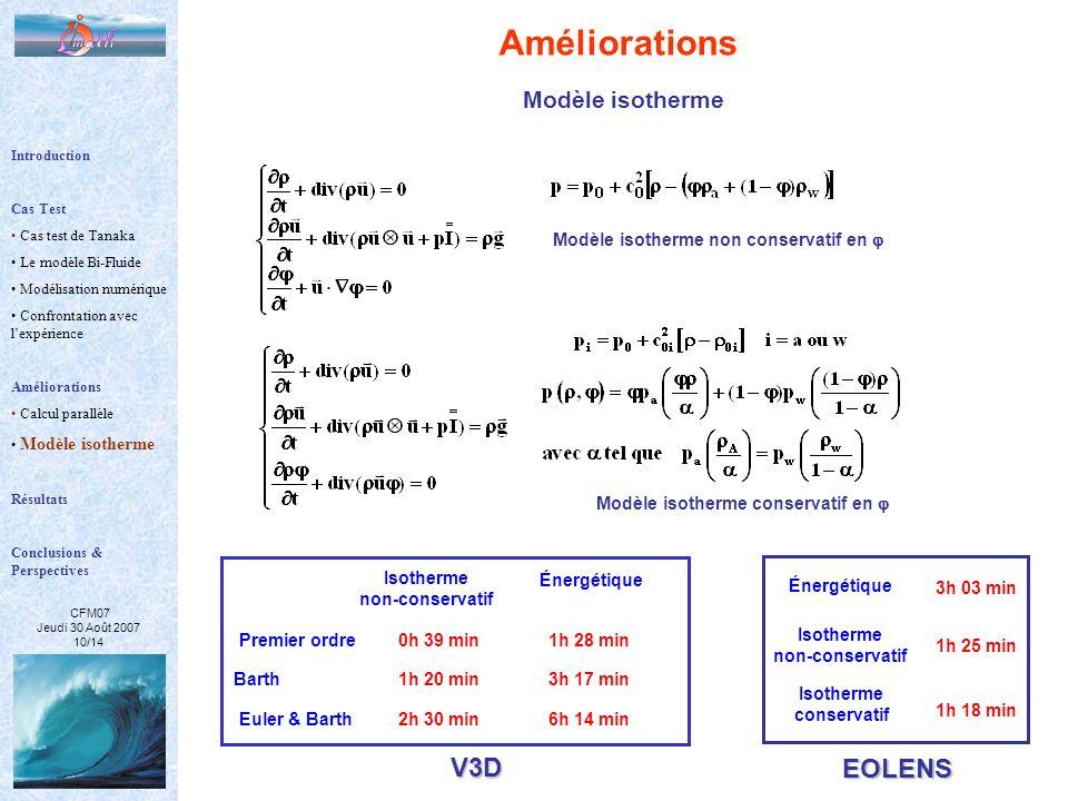 Améliorations V3D EOLENS Modèle isotherme