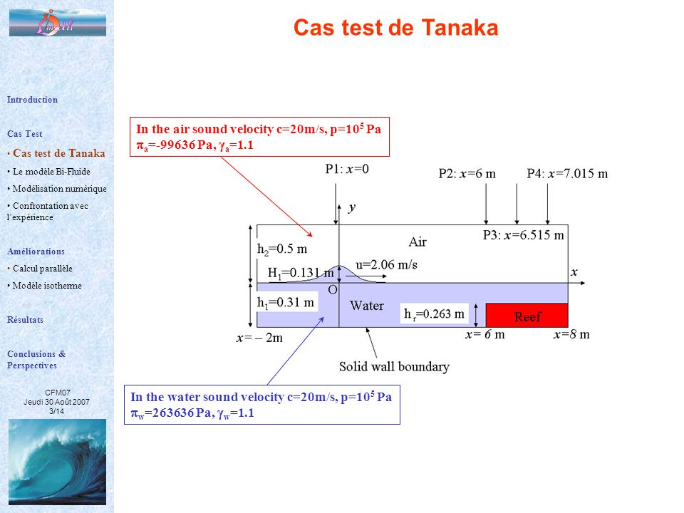 Cas test de Tanaka In the air sound velocity c=20m/s, p=105 Pa