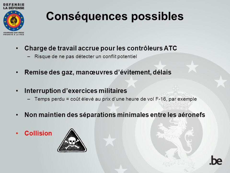 Conséquences possibles