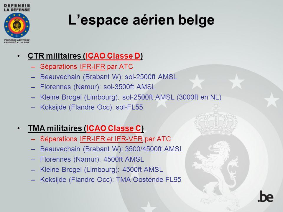 L'espace aérien belge CTR militaires (ICAO Classe D)