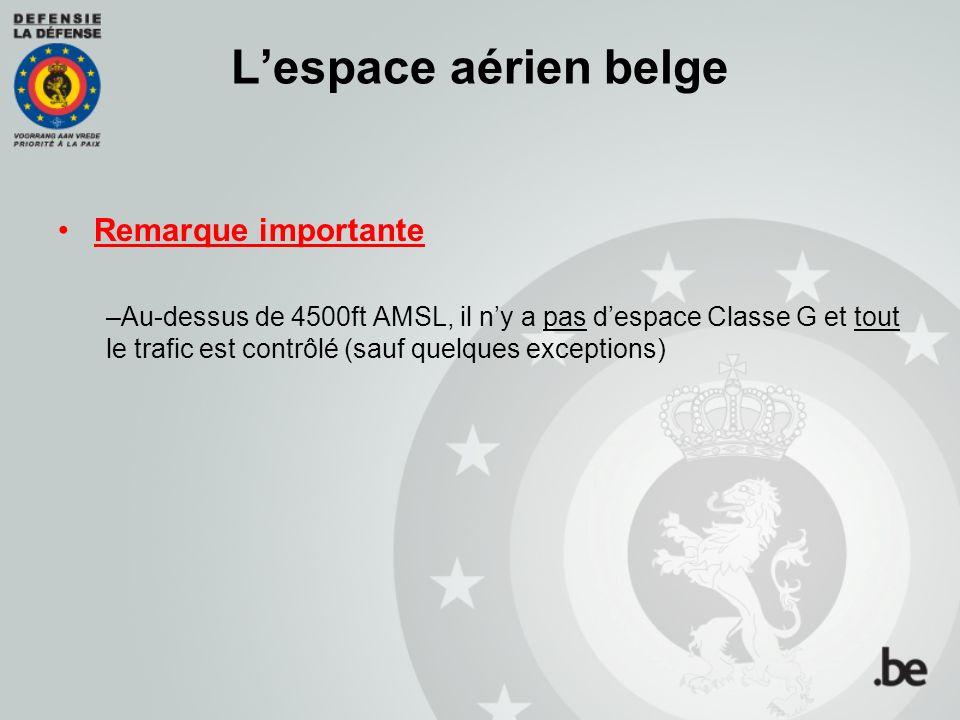 L'espace aérien belge Remarque importante