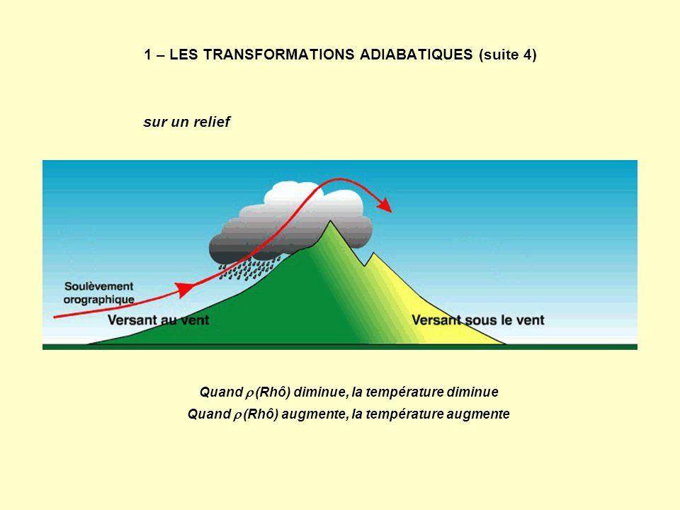 1 – LES TRANSFORMATIONS ADIABATIQUES (suite 4)