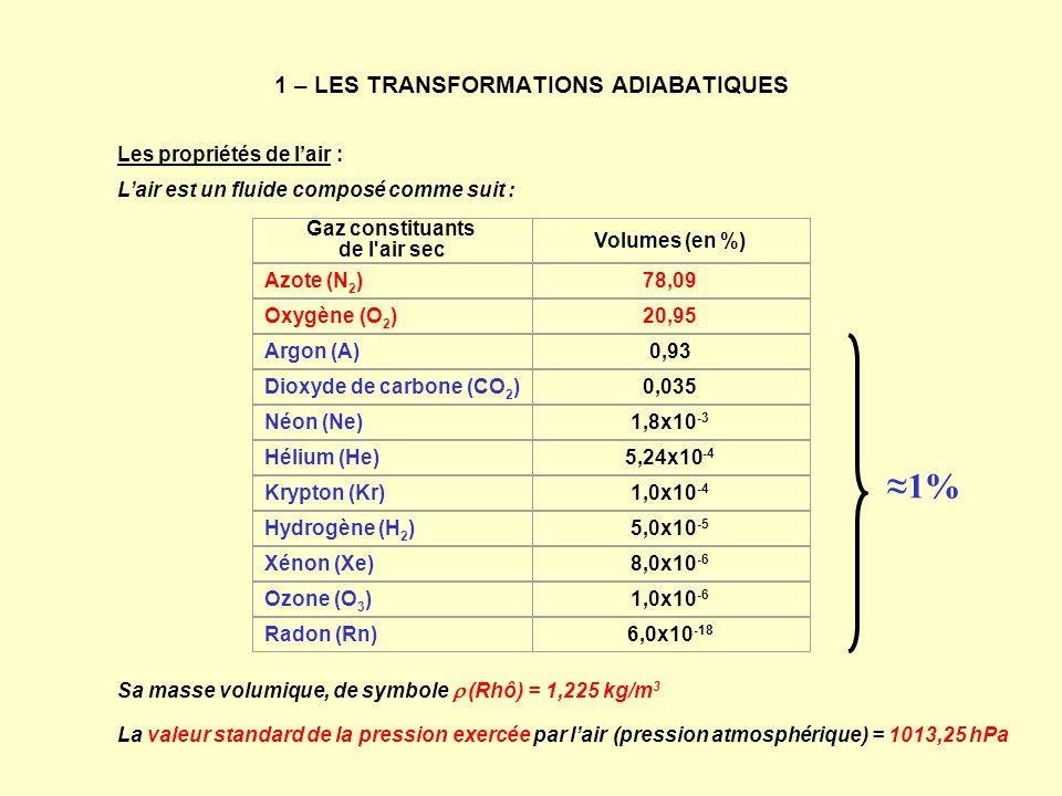 1 – LES TRANSFORMATIONS ADIABATIQUES