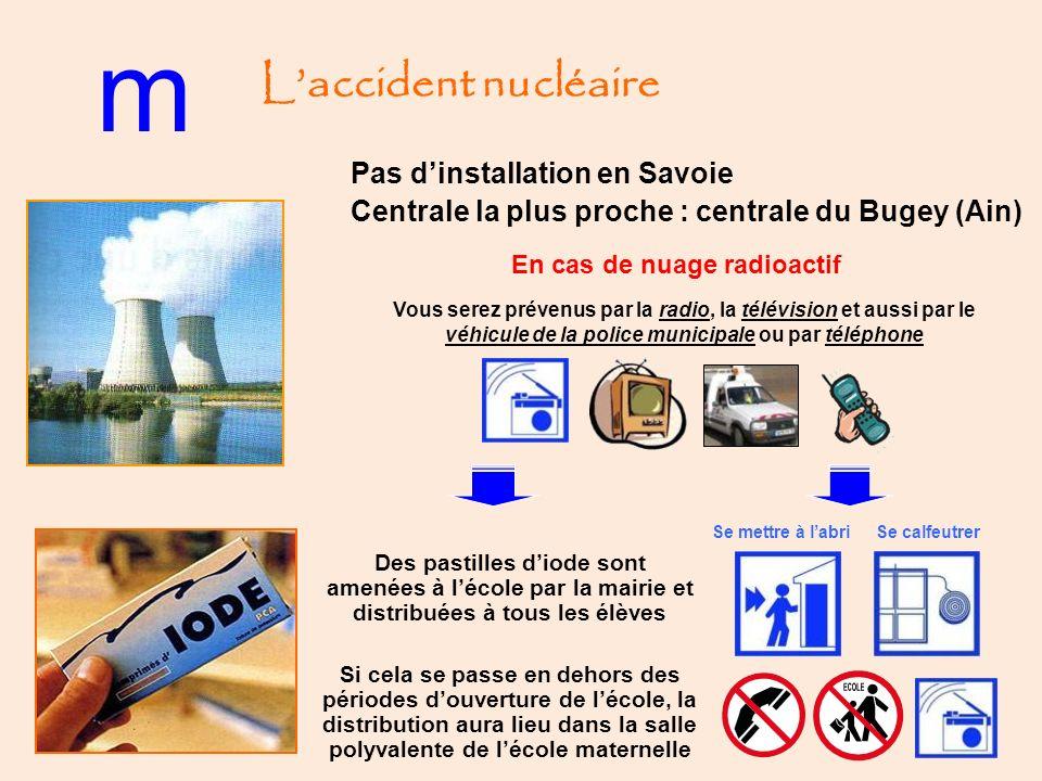 En cas de nuage radioactif