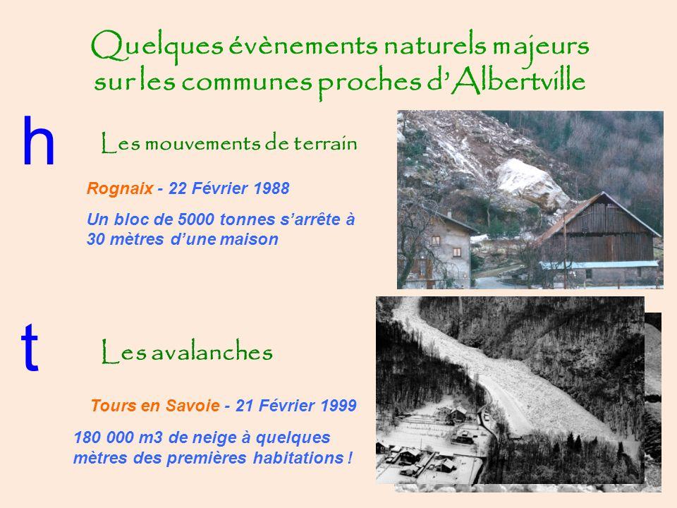 Tours en Savoie - 21 Février 1999