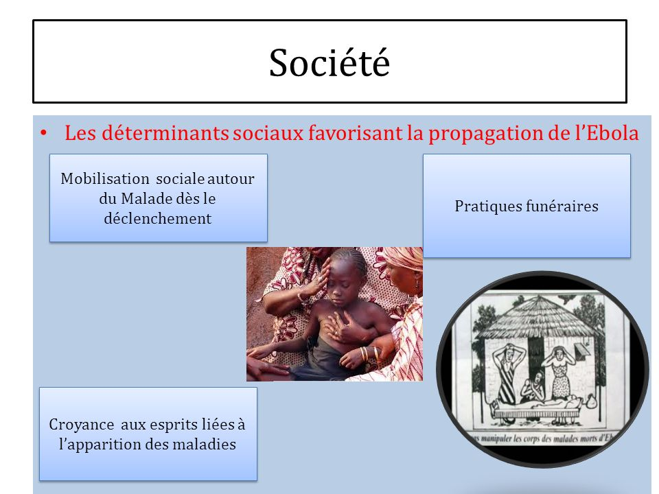 Société Les déterminants sociaux favorisant la propagation de l'Ebola