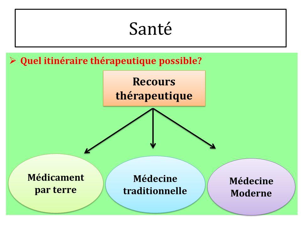 Recours thérapeutique Médecine traditionnelle