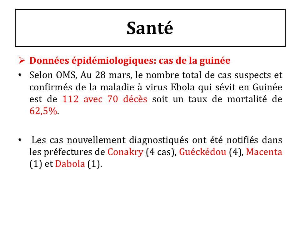 Santé Données épidémiologiques: cas de la guinée