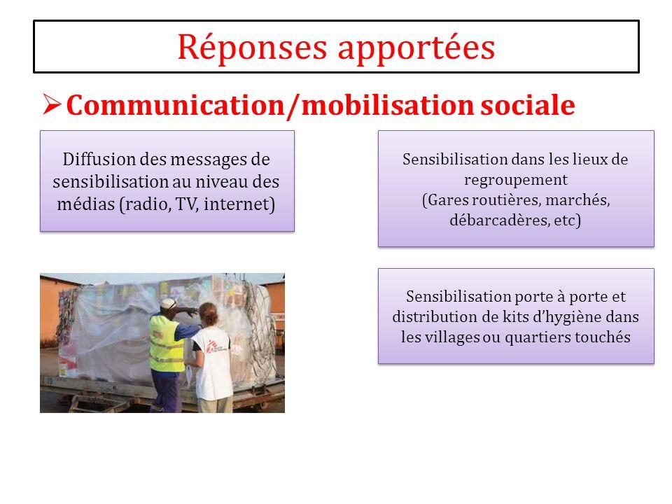 Réponses apportées Communication/mobilisation sociale