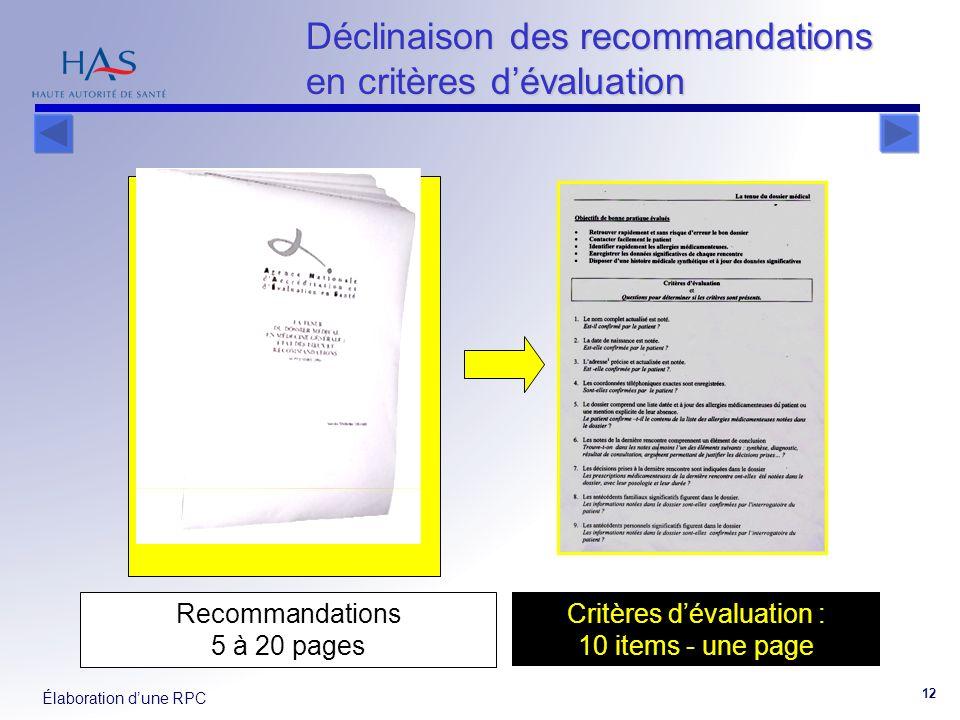 Déclinaison des recommandations en critères d'évaluation