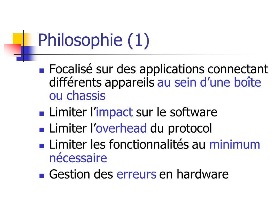 Philosophie (1) Focalisé sur des applications connectant différents appareils au sein d'une boîte ou chassis.