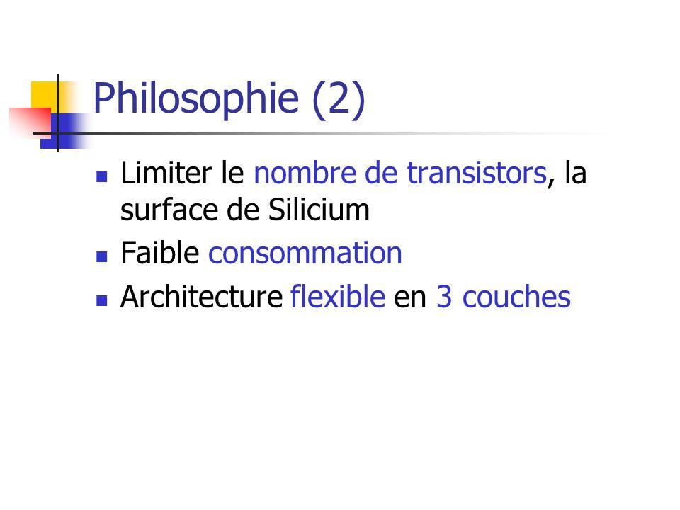 Philosophie (2) Limiter le nombre de transistors, la surface de Silicium.