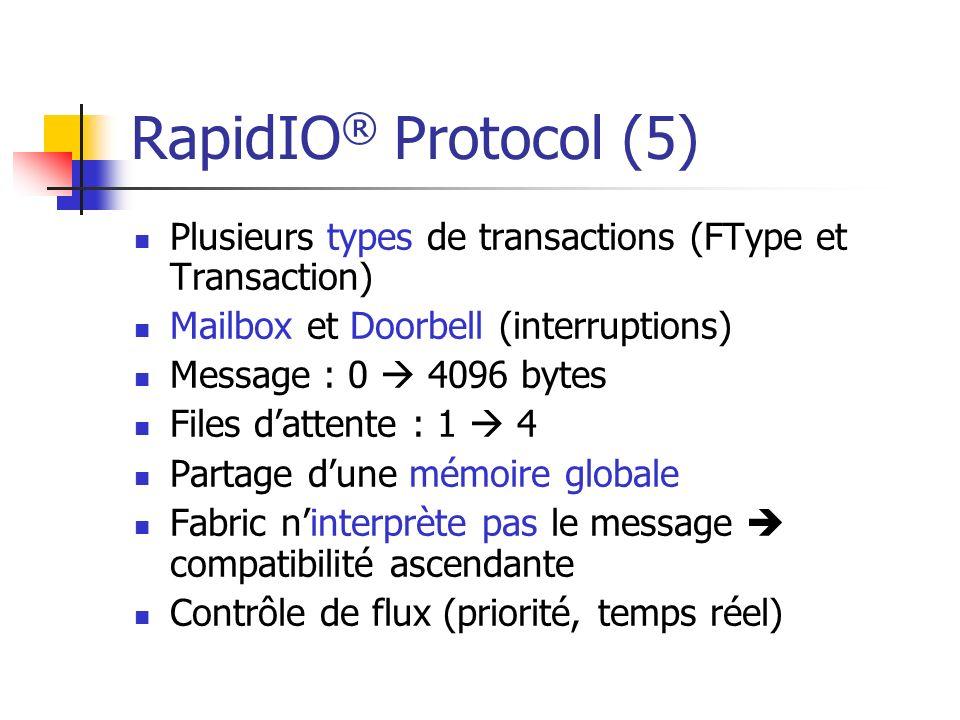 RapidIO® Protocol (5) Plusieurs types de transactions (FType et Transaction) Mailbox et Doorbell (interruptions)