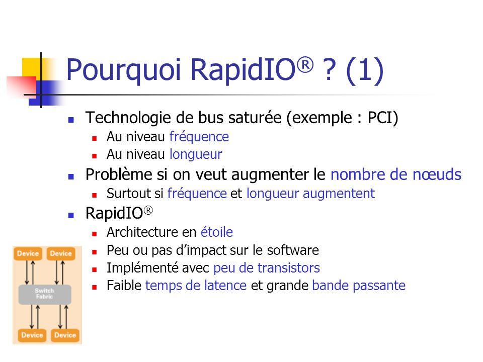 Pourquoi RapidIO® (1) Technologie de bus saturée (exemple : PCI)