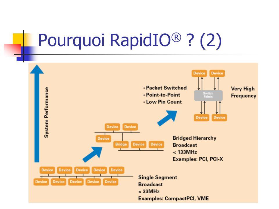 Pourquoi RapidIO® (2)