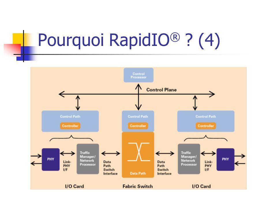 Pourquoi RapidIO® (4)