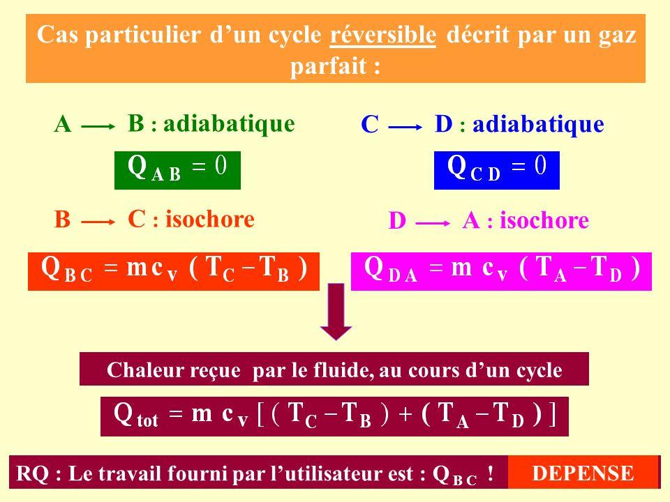 Cas particulier d'un cycle réversible décrit par un gaz parfait :