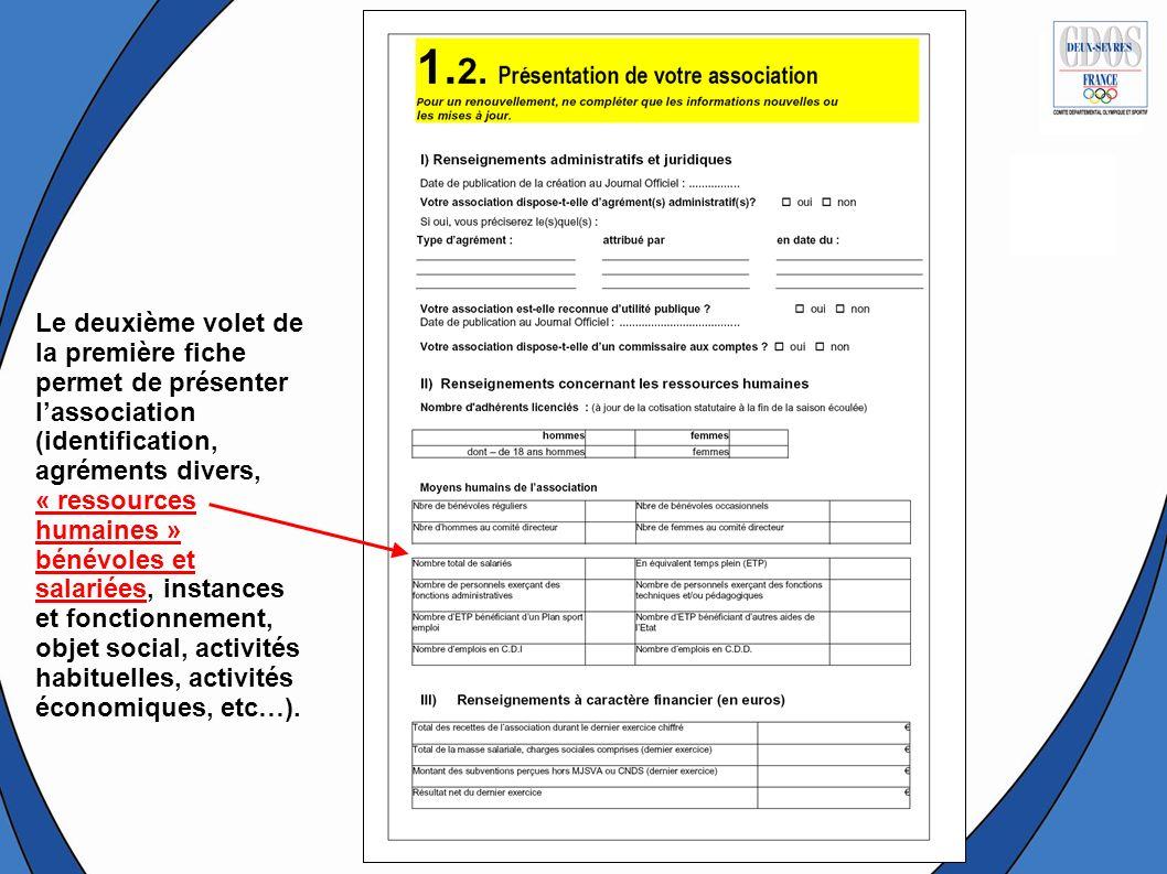 Le deuxième volet de la première fiche permet de présenter l'association (identification, agréments divers, « ressources humaines » bénévoles et salariées, instances et fonctionnement, objet social, activités habituelles, activités économiques, etc…).